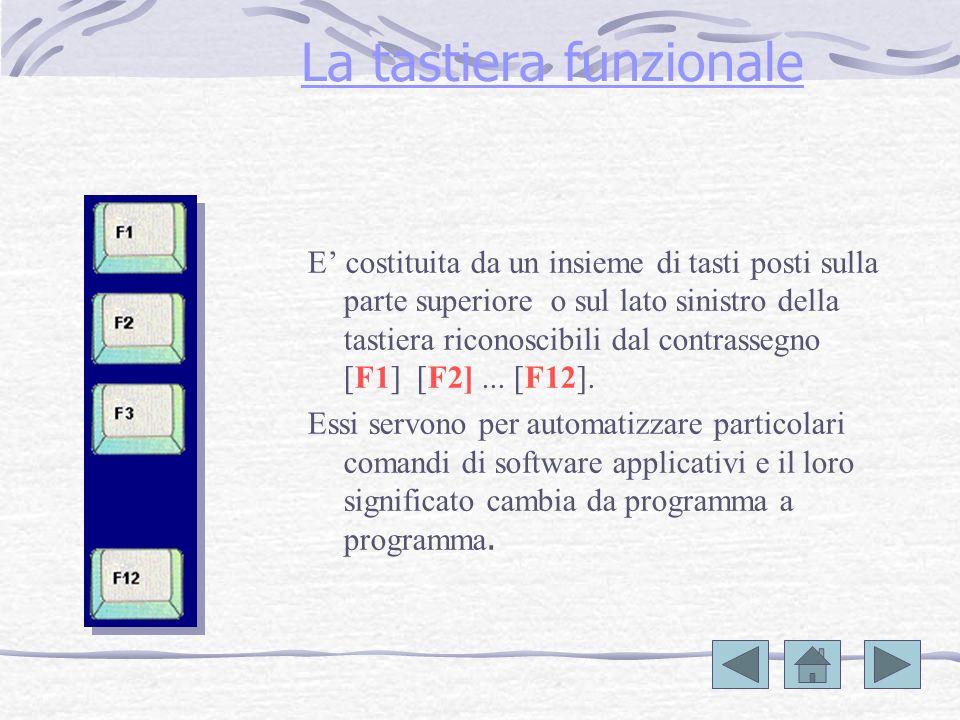 La tastiera funzionale E costituita da un insieme di tasti posti sulla parte superiore o sul lato sinistro della tastiera riconoscibili dal contrassegno [F1] [F2]...