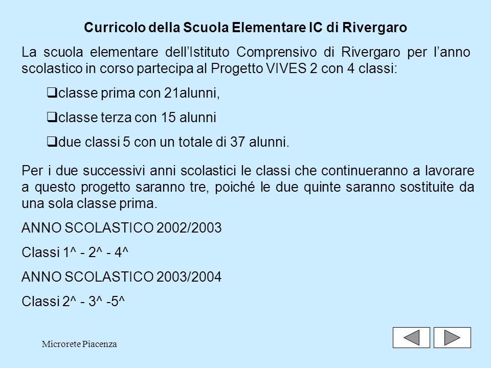 Microrete Piacenza20 Curricolo della Scuola Elementare IC di Rivergaro La scuola elementare dellIstituto Comprensivo di Rivergaro per lanno scolastico in corso partecipa al Progetto VIVES 2 con 4 classi: classe prima con 21alunni, classe terza con 15 alunni due classi 5 con un totale di 37 alunni.