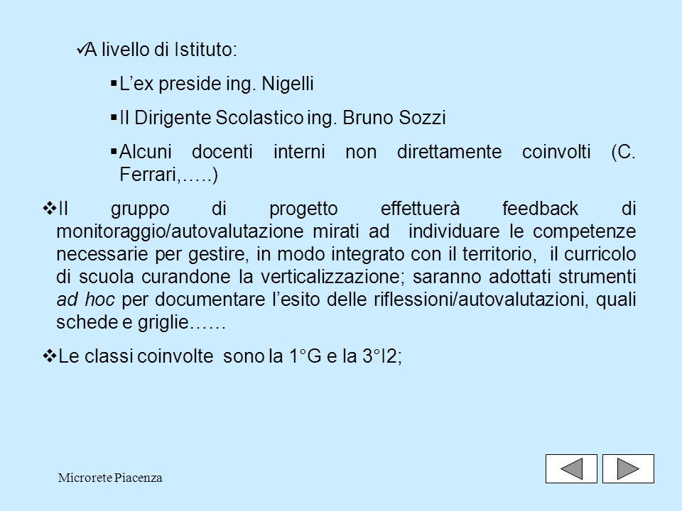 Microrete Piacenza28 A livello di Istituto: Lex preside ing.