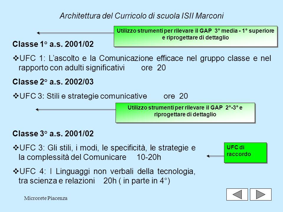 Microrete Piacenza29 Architettura del Curricolo di scuola ISII Marconi Classe 1° a.s.