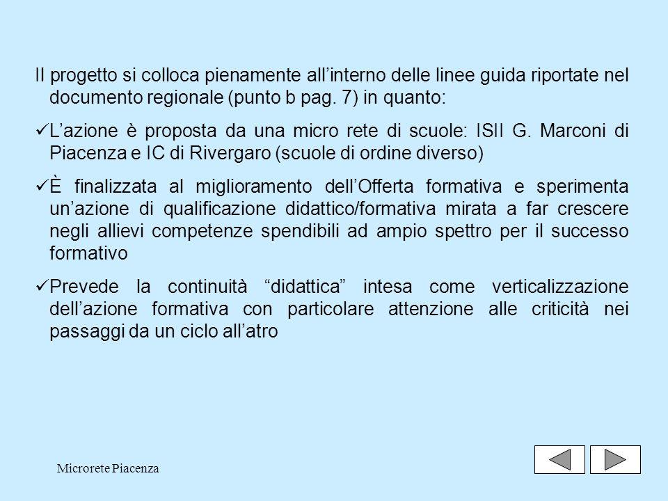Microrete Piacenza3 Il progetto si colloca pienamente allinterno delle linee guida riportate nel documento regionale (punto b pag.