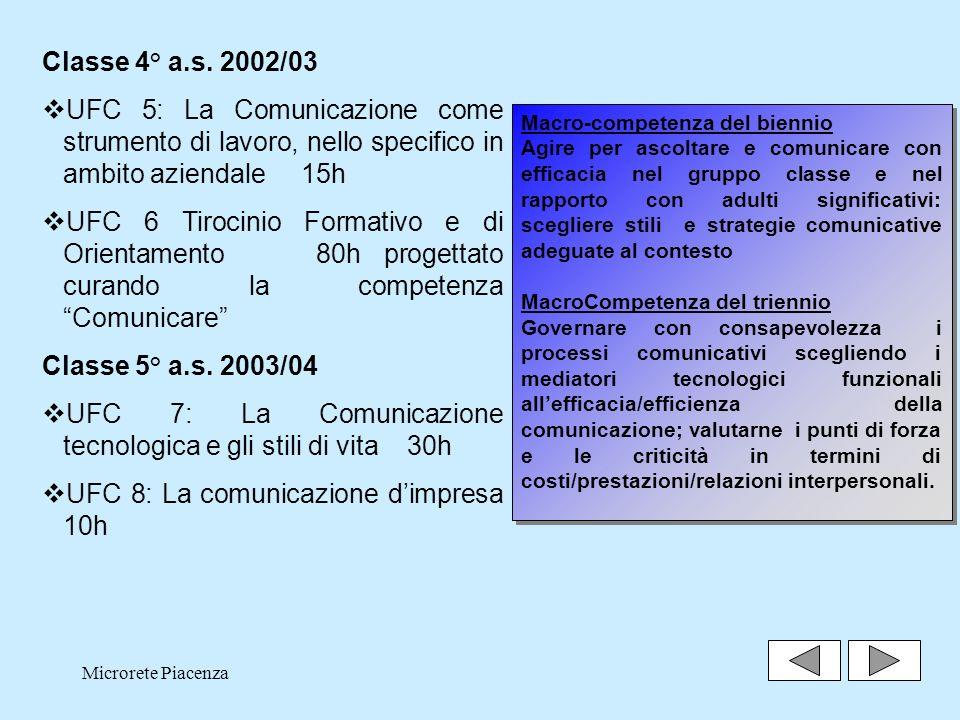Microrete Piacenza30 Classe 4° a.s.