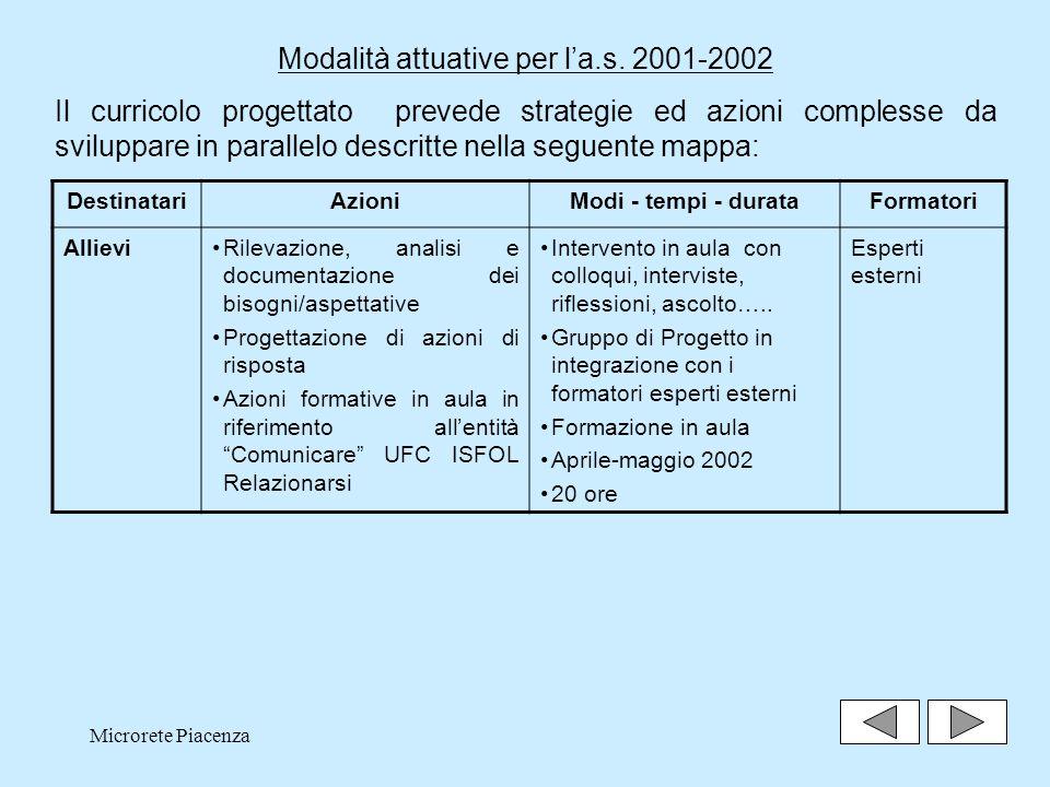 Microrete Piacenza31 Modalità attuative per la.s.