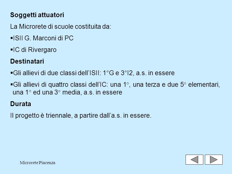 Microrete Piacenza5 Soggetti attuatori La Microrete di scuole costituita da: ISII G.