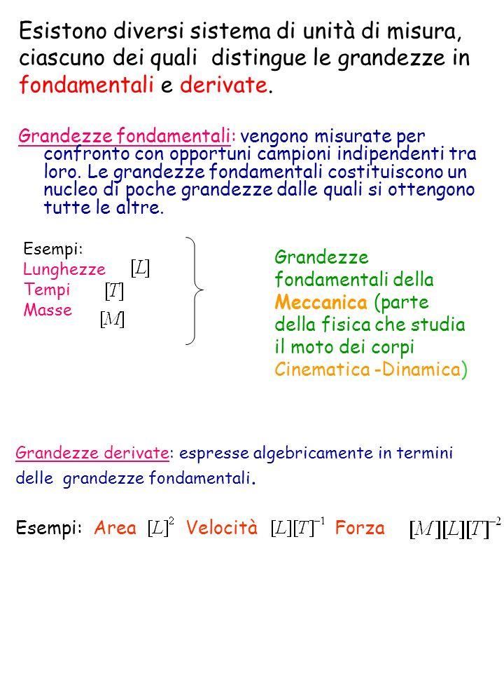 Grandezze derivate: espresse algebricamente in termini delle grandezze fondamentali. Esempi: Area Velocità Forza Esistono diversi sistema di unità di