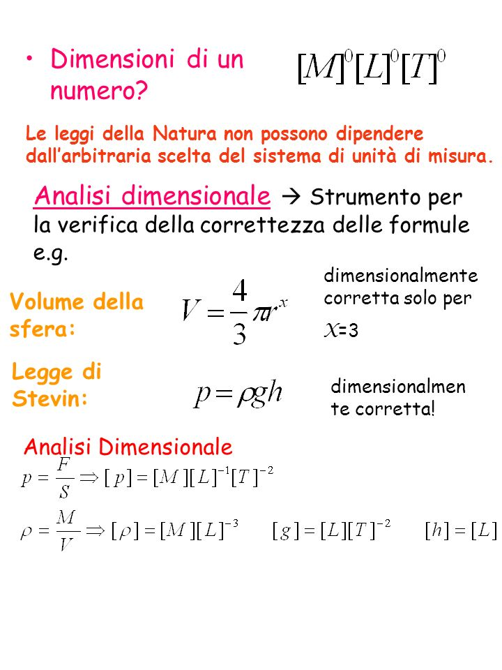 Analisi dimensionale Strumento per la verifica della correttezza delle formule e.g. Dimensioni di un numero? Analisi Dimensionale dimensionalmente cor