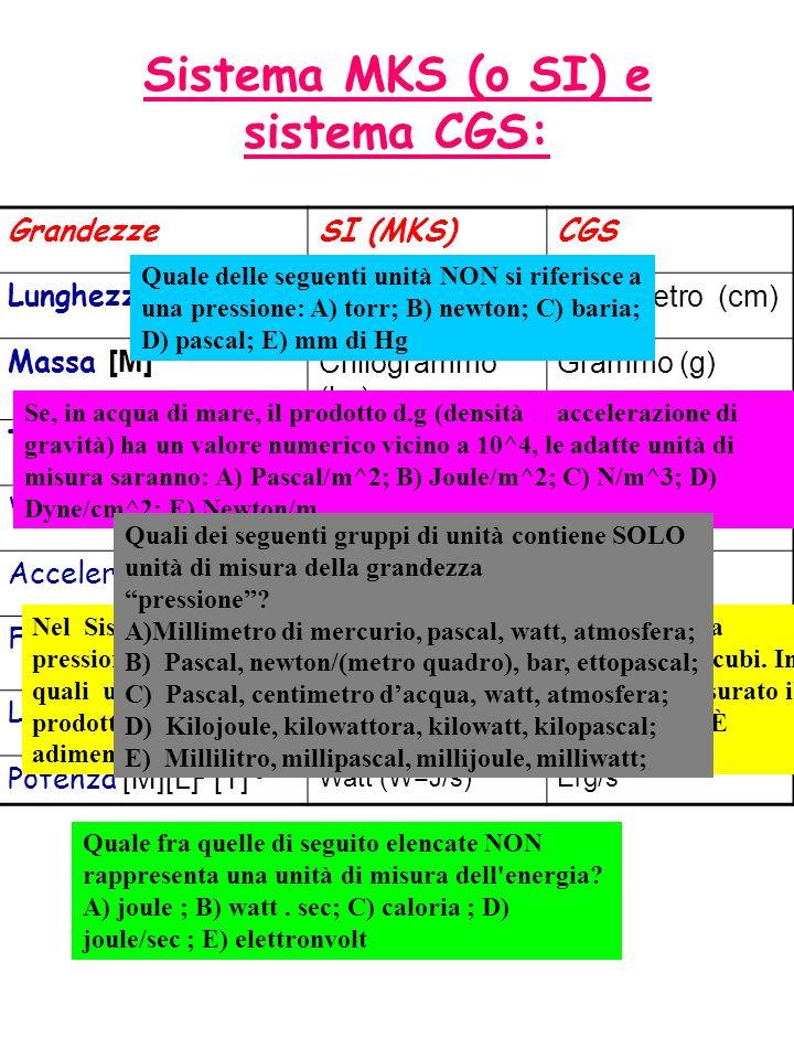 Sistema MKS (o SI) e sistema CGS: GrandezzeSI (MKS)CGS Lunghezza [L] Metro (m)Centimetro (cm) Massa [M] Chilogrammo (kg) Grammo (g) Tempo [T] Secondo