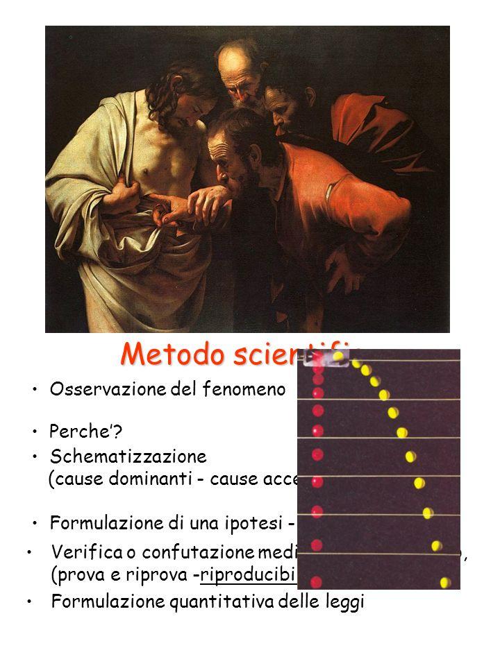 Metodo scientifico Verifica o confutazione mediante l'esperimento, (prova e riprova -riproducibilità) Formulazione quantitativa delle leggi Osservazio