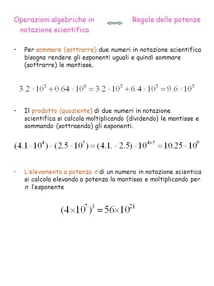 Operazioni algebriche in Regole delle potenze notazione scientifica Per sommare (sottrarre) due numeri in notazione scientifica bisogna rendere gli es