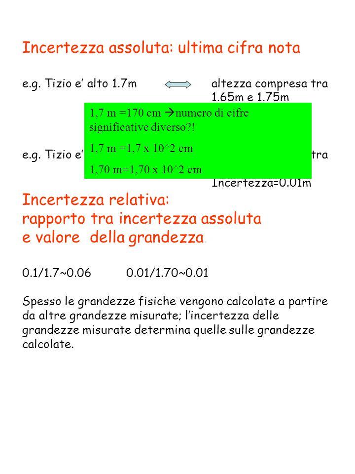 Incertezza assoluta: ultima cifra nota e.g. Tizio e alto 1.7m altezza compresa tra 1.65m e 1.75m Incertezza=0.1m (1.75-1.65) e.g. Tizio e alto 1.70m a