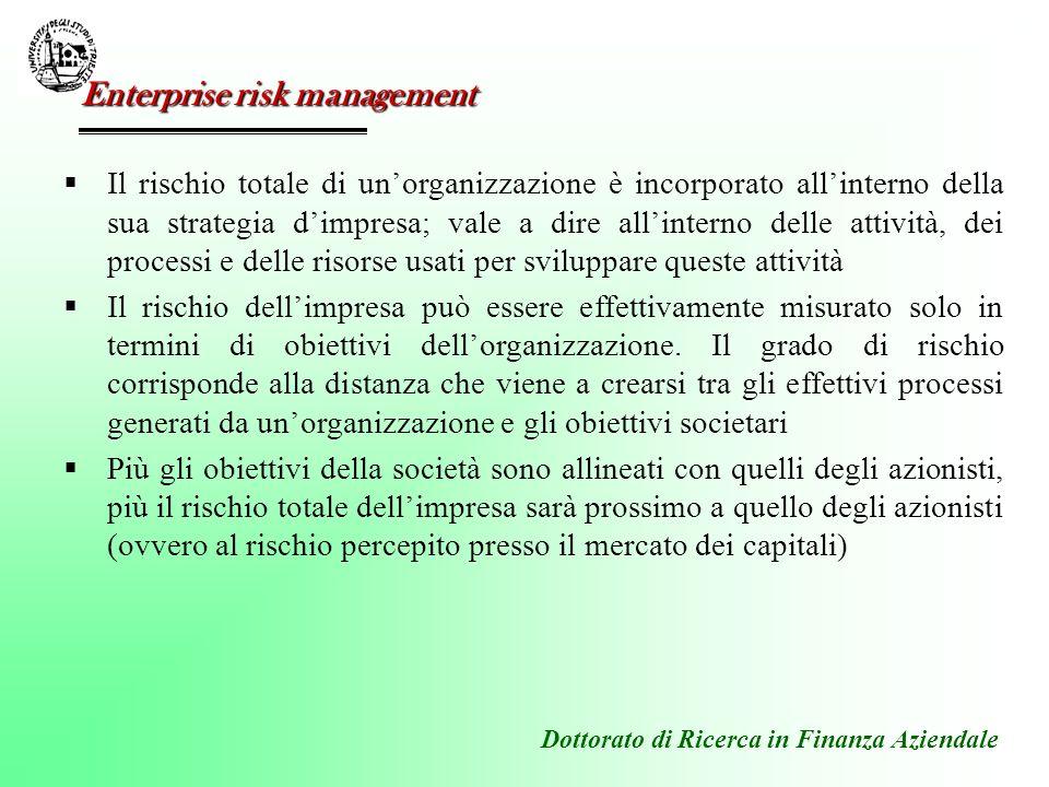 Dottorato di Ricerca in Finanza Aziendale Il rischio totale di unorganizzazione è incorporato allinterno della sua strategia dimpresa; vale a dire all