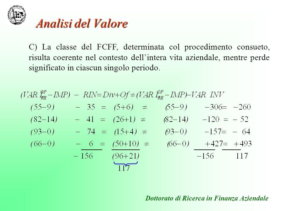 Dottorato di Ricerca in Finanza Aziendale C) La classe del FCFF, determinata col procedimento consueto, risulta coerente nel contesto dellintera vita