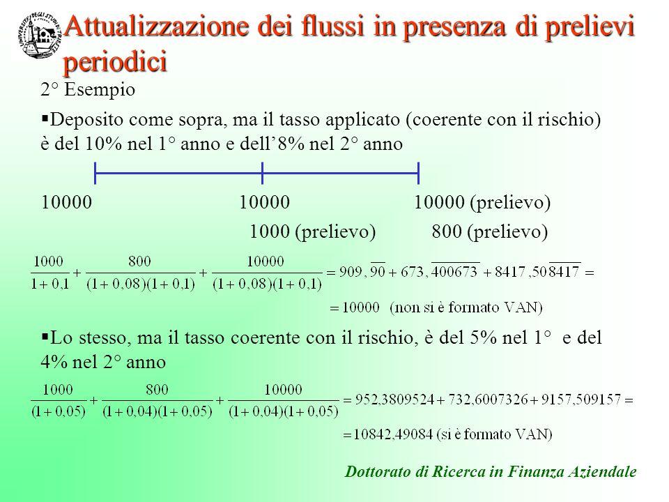 2° Esempio Deposito come sopra, ma il tasso applicato (coerente con il rischio) è del 10% nel 1° anno e dell8% nel 2° anno 10000 10000 10000 (prelievo
