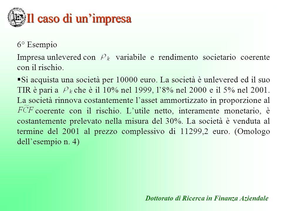 6° Esempio Impresa unlevered convariabile e rendimento societario coerente con il rischio. Si acquista una società per 10000 euro. La società è unleve