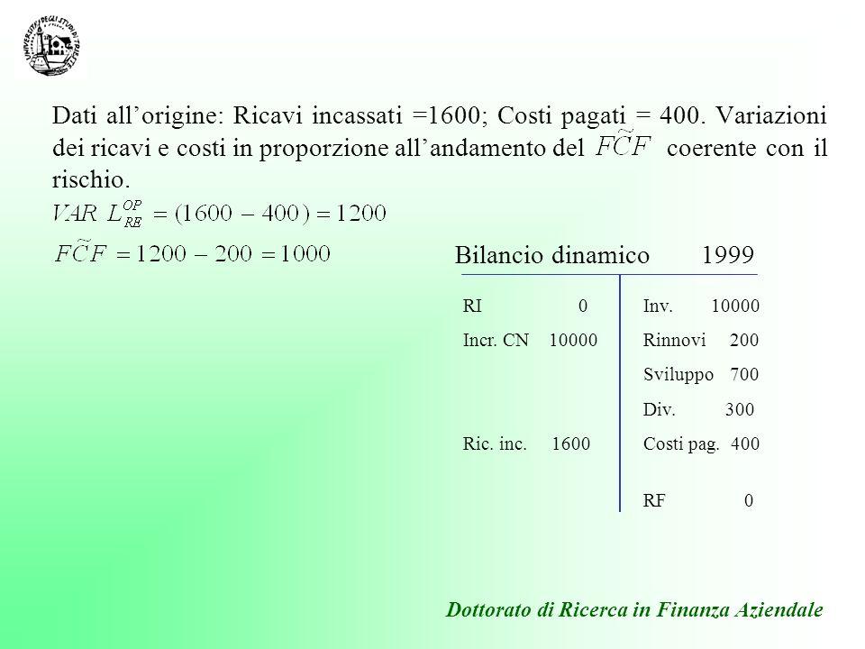 Dati allorigine: Ricavi incassati =1600; Costi pagati = 400. Variazioni dei ricavi e costi in proporzione allandamento del coerente con il rischio. Bi