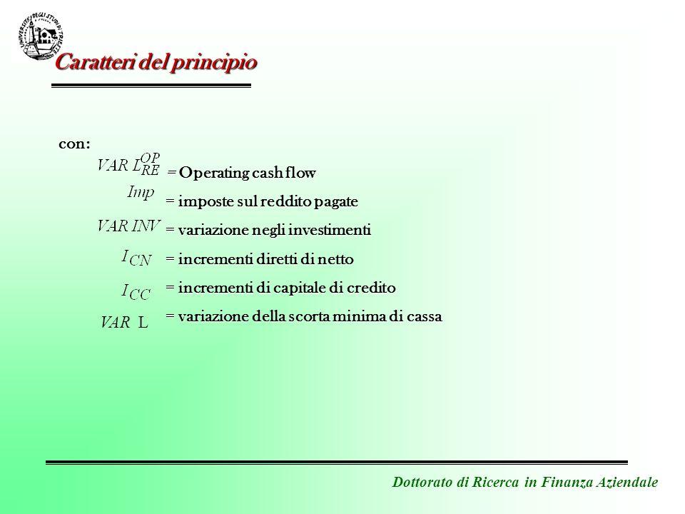 Dottorato di Ricerca in Finanza Aziendale con: = Operating cash flow = Operating cash flow = imposte sul reddito pagate = imposte sul reddito pagate =