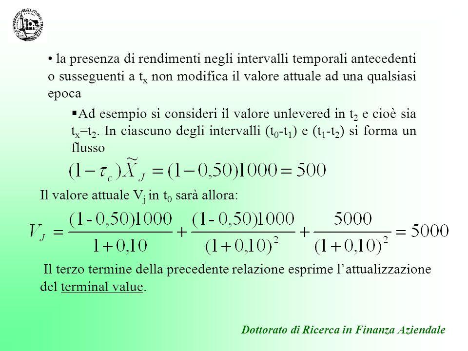 Come ulteriore esempio si consideri il valore levered in t 1 e cioè sia t x =t 1.