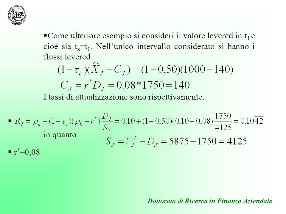 Come ulteriore esempio si consideri il valore levered in t 1 e cioè sia t x =t 1. Nellunico intervallo considerato si hanno i flussi levered I tassi d