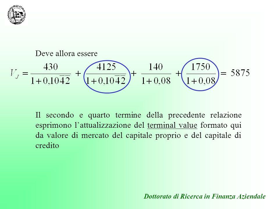 Deve allora essere Il secondo e quarto termine della precedente relazione esprimono lattualizzazione del terminal value formato qui da valore di merca