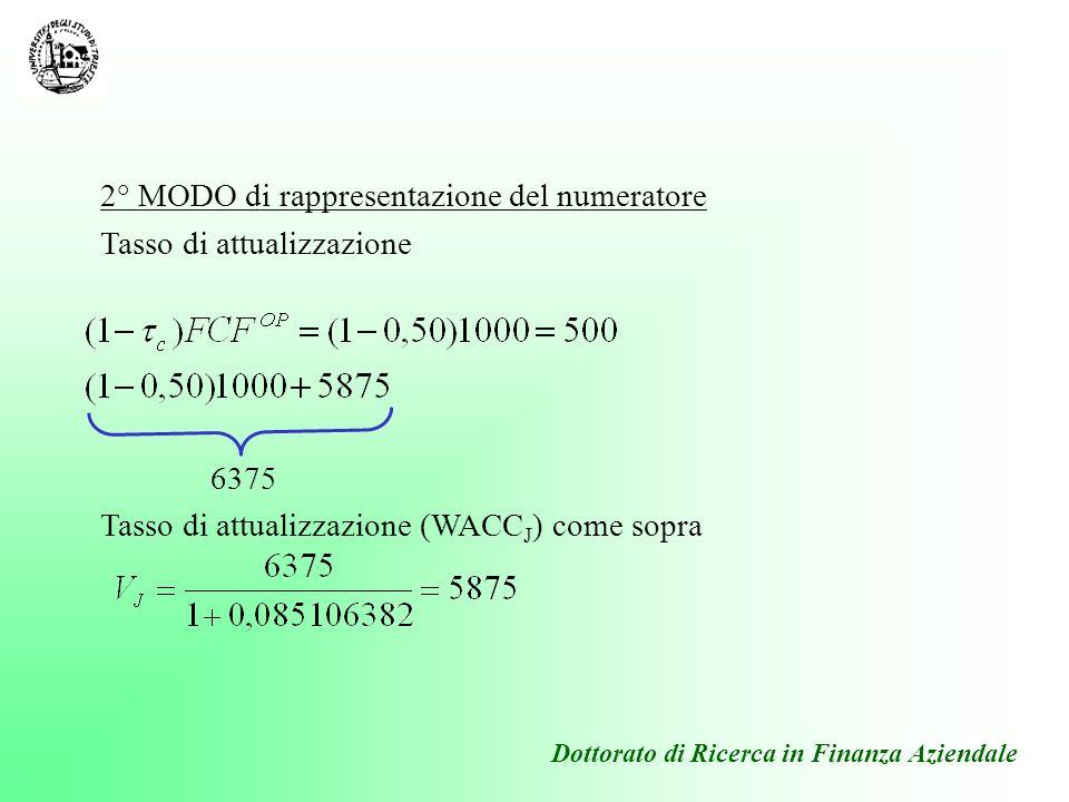 Dottorato di Ricerca in Finanza Aziendale 2° MODO di rappresentazione del numeratore Tasso di attualizzazione 6375 Tasso di attualizzazione (WACC J )