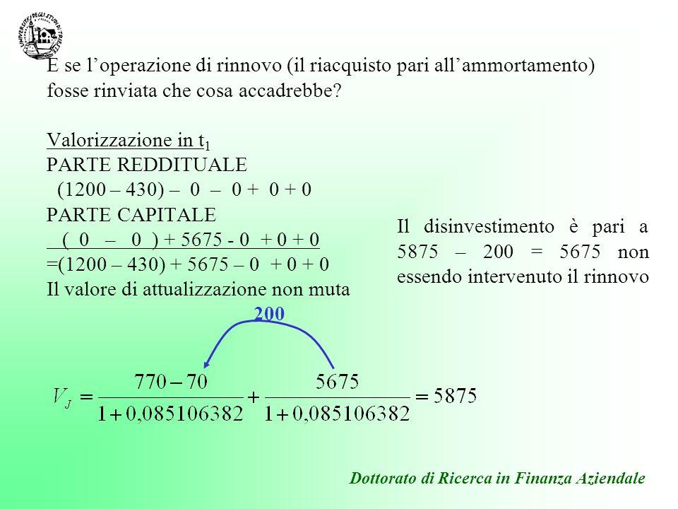 Dottorato di Ricerca in Finanza Aziendale Il disinvestimento è pari a 5875 – 200 = 5675 non essendo intervenuto il rinnovo E se loperazione di rinnovo
