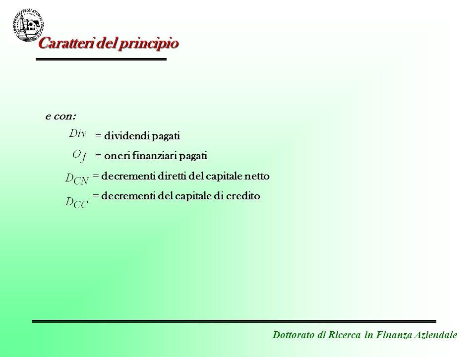 Dottorato di Ricerca in Finanza Aziendale e con: = dividendi pagati = dividendi pagati = oneri finanziari pagati = oneri finanziari pagati = decrement