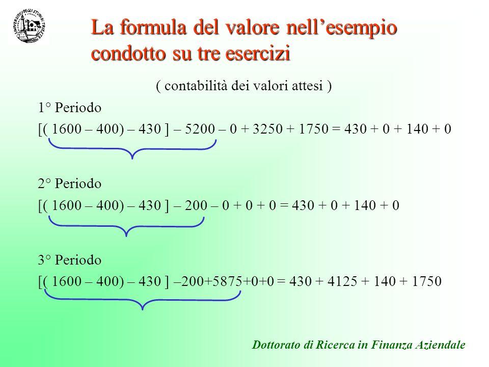 ( contabilità dei valori attesi ) 1° Periodo [( 1600 – 400) – 430 ] – 5200 – 0 + 3250 + 1750 = 430 + 0 + 140 + 0 2° Periodo [( 1600 – 400) – 430 ] – 2