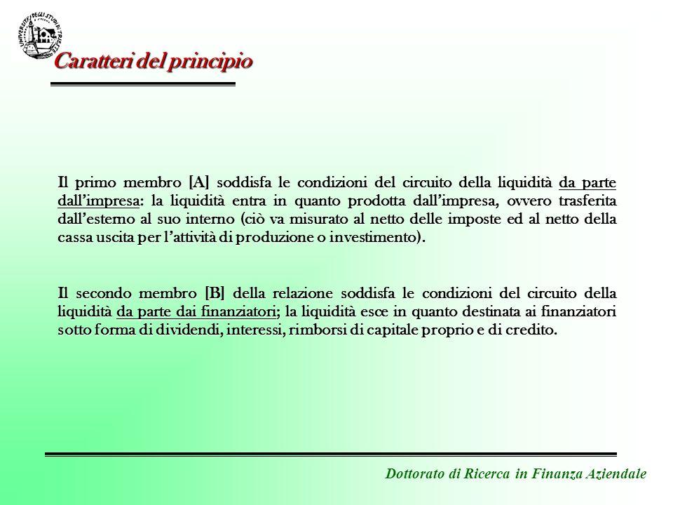 Dottorato di Ricerca in Finanza Aziendale Il primo membro [A] soddisfa le condizioni del circuito della liquidità da parte dallimpresa: la liquidità e