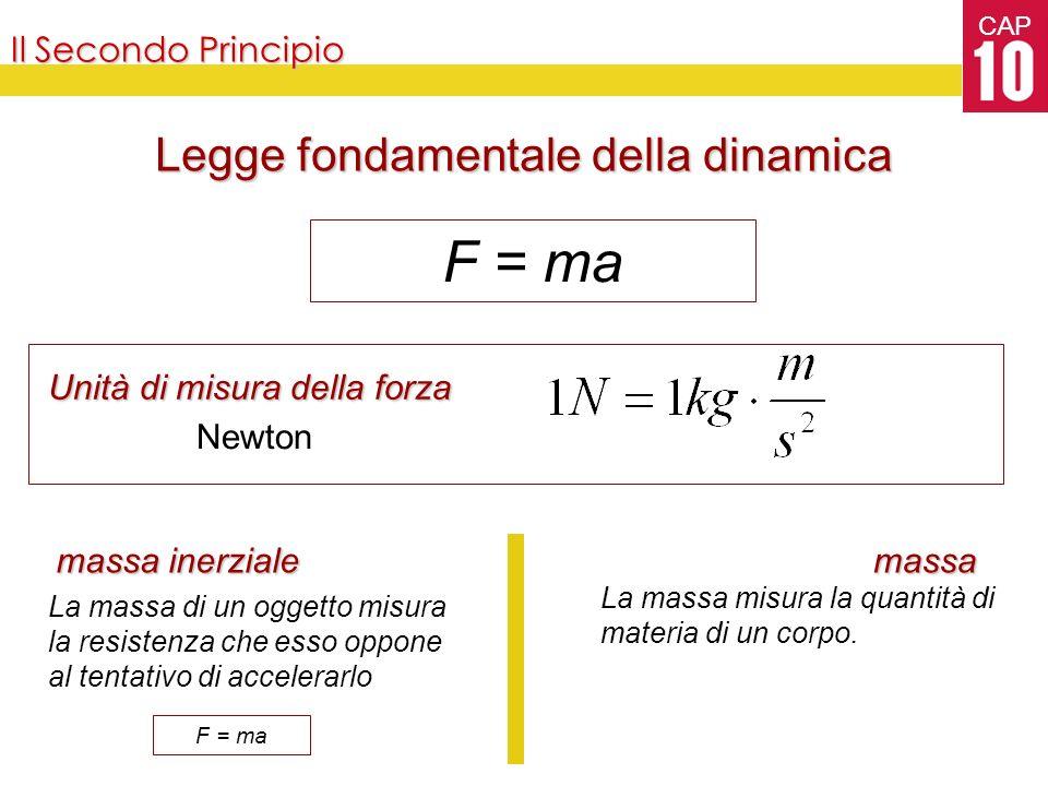 CAP Il Secondo Principio Legge fondamentale della dinamica F = ma Unità di misura della forza Newton La massa di un oggetto misura la resistenza che esso oppone al tentativo di accelerarlo massa inerziale La massa misura la quantità di materia di un corpo.