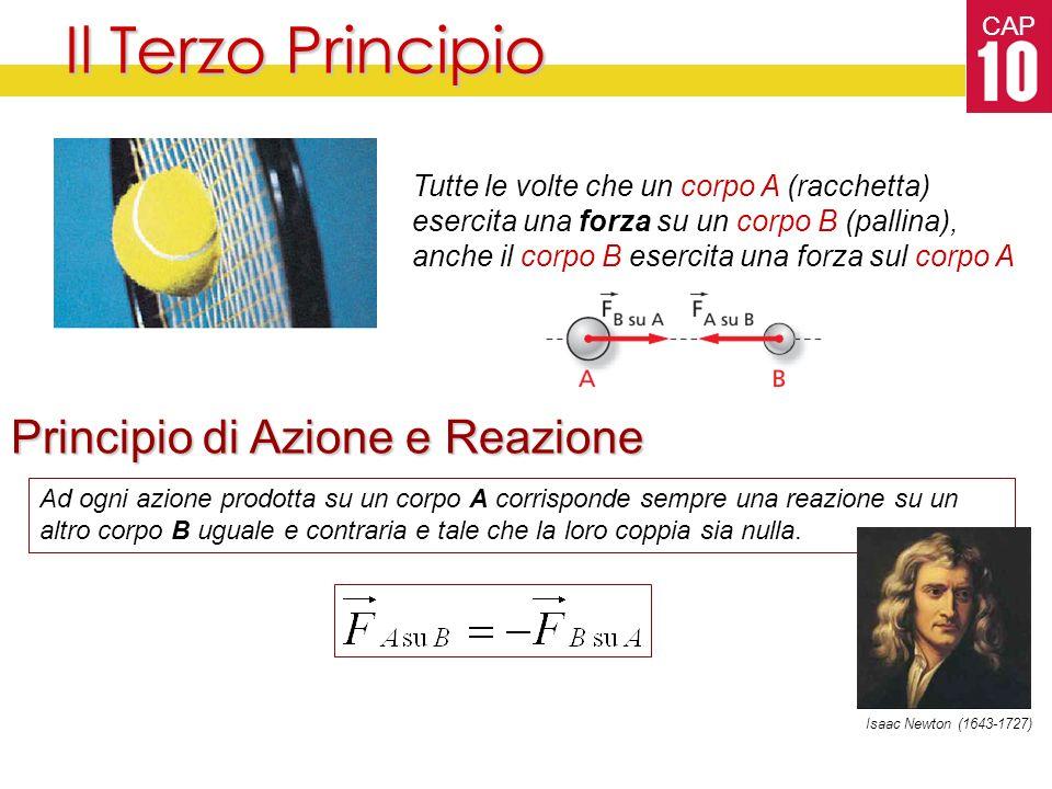 CAP Il Terzo Principio Tutte le volte che un corpo A (racchetta) esercita una forza su un corpo B (pallina), anche il corpo B esercita una forza sul c