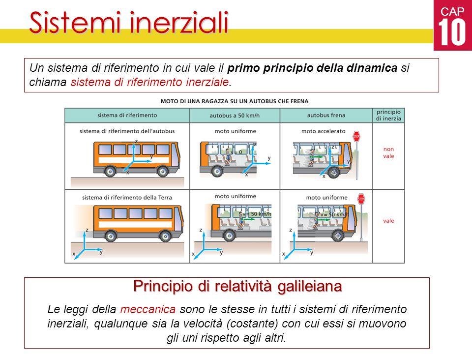 CAP Sistemi inerziali Un sistema di riferimento in cui vale il primo principio della dinamica si chiama sistema di riferimento inerziale. Principio di