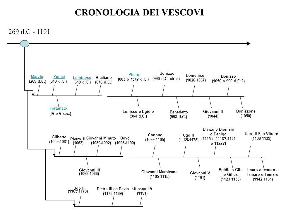 CRONOLOGIA DEI VESCOVI 269 d.C - 1191 Marzio Marzio (269 d.C.) Zotico Zotico (313 d.C.) Fortunato Fortunato (IV o V sec.) Luminoso Luminoso (649 d.C.) Vitaliano (676 d.C.) Pietro Pietro (803 o 757.