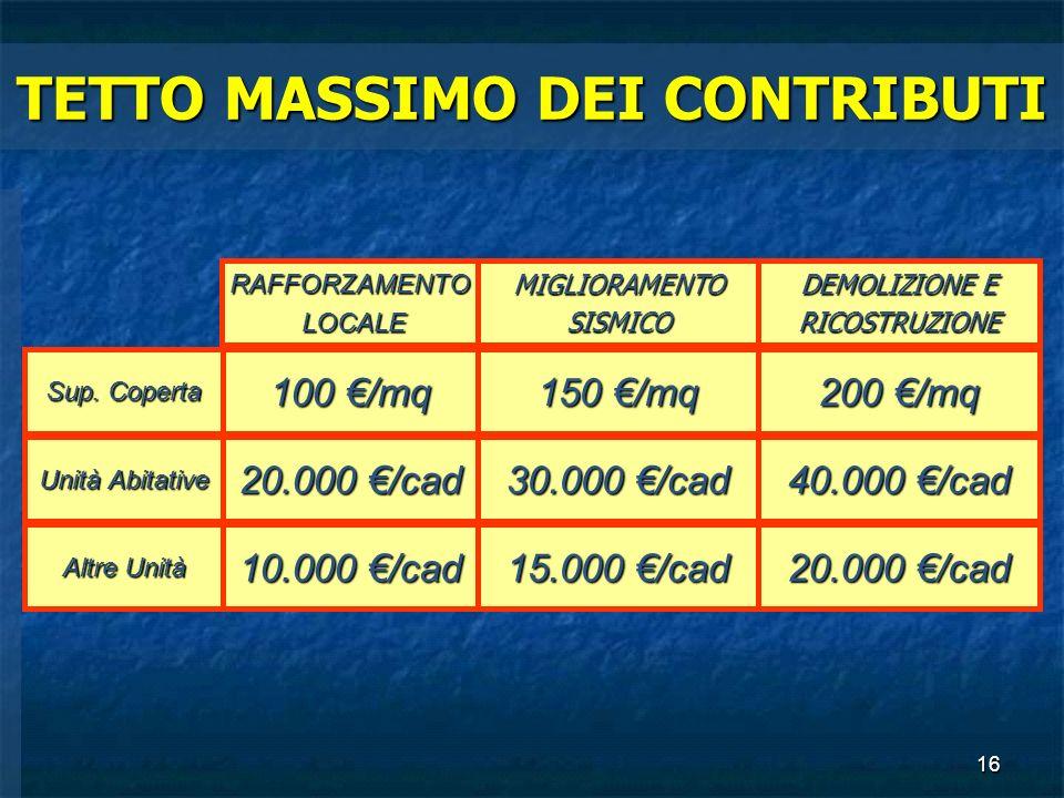16 TETTO MASSIMO DEI CONTRIBUTI 100 /mq 150 /mq 200 /mq Sup. Coperta 20.000 /cad 30.000 /cad 40.000 /cad Unità Abitative 10.000 /cad 15.000 /cad 20.00