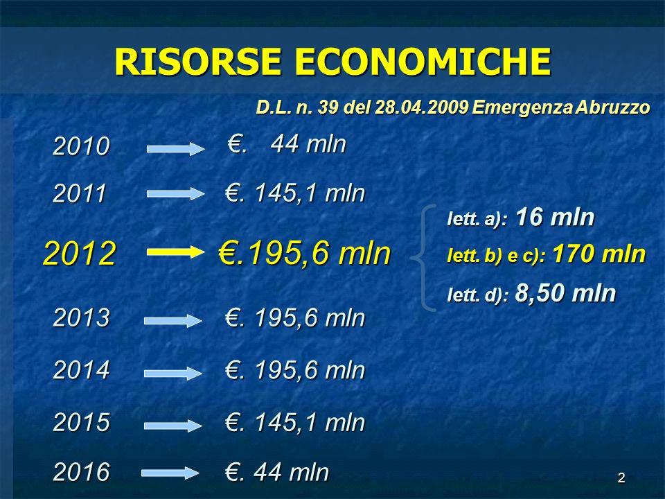 2 RISORSE ECONOMICHE 2010. 44 mln 2011. 145,1 mln 2012.195,6 mln.195,6 mln 2013. 195,6 mln 2014 2015. 145,1 mln 2016. 44 mln lett. a): 16 mln lett. b)