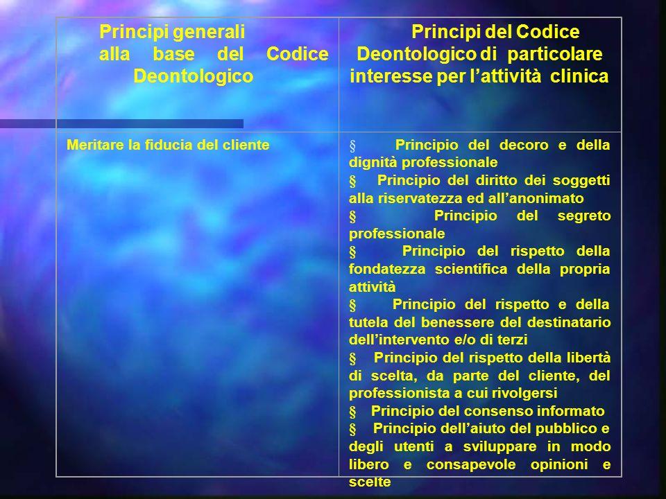 Principi generali alla base del Codice Deontologico Principi del Codice Deontologico di particolare interesse per lattività clinica Meritare la fiduci
