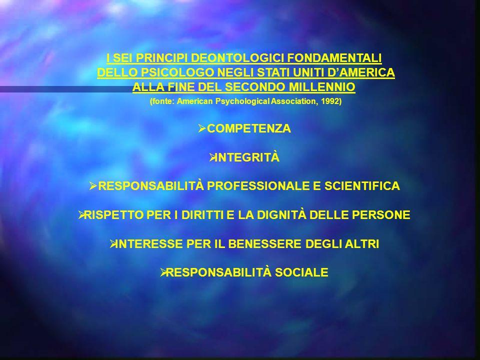 I SEI PRINCIPI DEONTOLOGICI FONDAMENTALI DELLO PSICOLOGO NEGLI STATI UNITI DAMERICA ALLA FINE DEL SECONDO MILLENNIO (fonte: American Psychological Association, 1992) COMPETENZA INTEGRITÀ RESPONSABILITÀ PROFESSIONALE E SCIENTIFICA RISPETTO PER I DIRITTI E LA DIGNITÀ DELLE PERSONE INTERESSE PER IL BENESSERE DEGLI ALTRI RESPONSABILITÀ SOCIALE