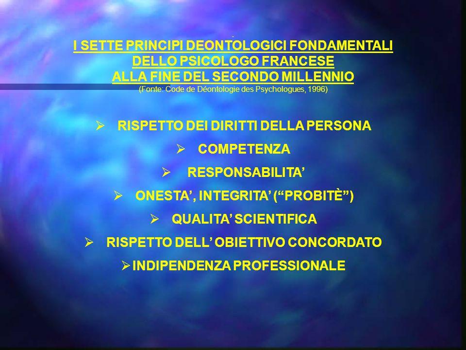 I SETTE PRINCIPI DEONTOLOGICI FONDAMENTALI DELLO PSICOLOGO FRANCESE ALLA FINE DEL SECONDO MILLENNIO (Fonte: Code de Déontologie des Psychologues, 1996) RISPETTO DEI DIRITTI DELLA PERSONA COMPETENZA RESPONSABILITA ONESTA, INTEGRITA (PROBITÈ) QUALITA SCIENTIFICA RISPETTO DELL OBIETTIVO CONCORDATO INDIPENDENZA PROFESSIONALE