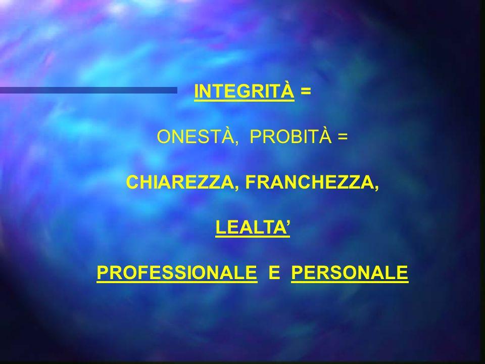 INTEGRITÀ = ONESTÀ, PROBITÀ = CHIAREZZA, FRANCHEZZA, LEALTA PROFESSIONALE E PERSONALE