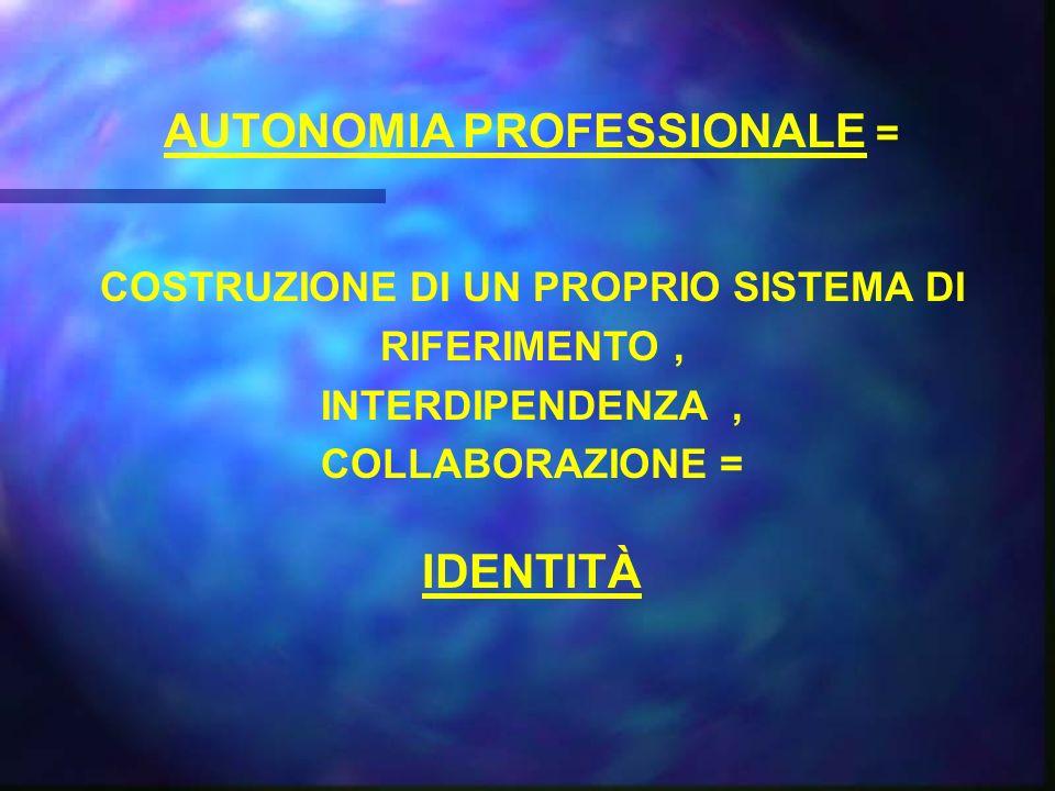 AUTONOMIA PROFESSIONALE = COSTRUZIONE DI UN PROPRIO SISTEMA DI RIFERIMENTO, INTERDIPENDENZA, COLLABORAZIONE = IDENTITÀ
