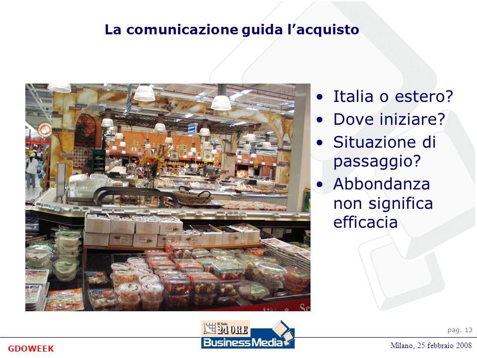 pag. 13 Milano, Novembre 2007 Divisione Food La comunicazione guida lacquisto Italia o estero.