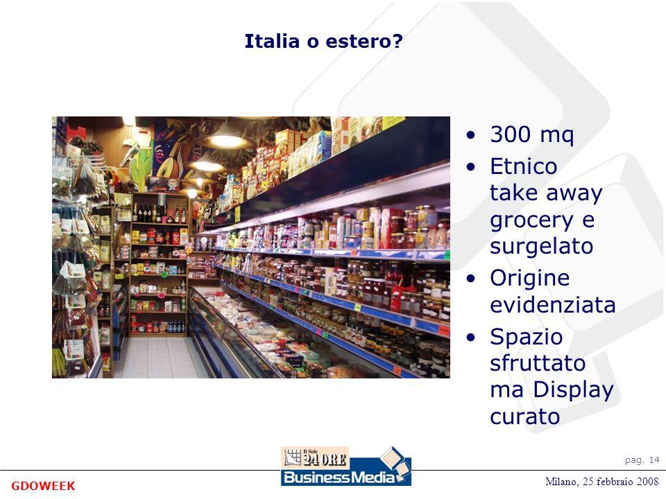 pag. 14 Milano, Novembre 2007 Divisione Food Italia o estero.