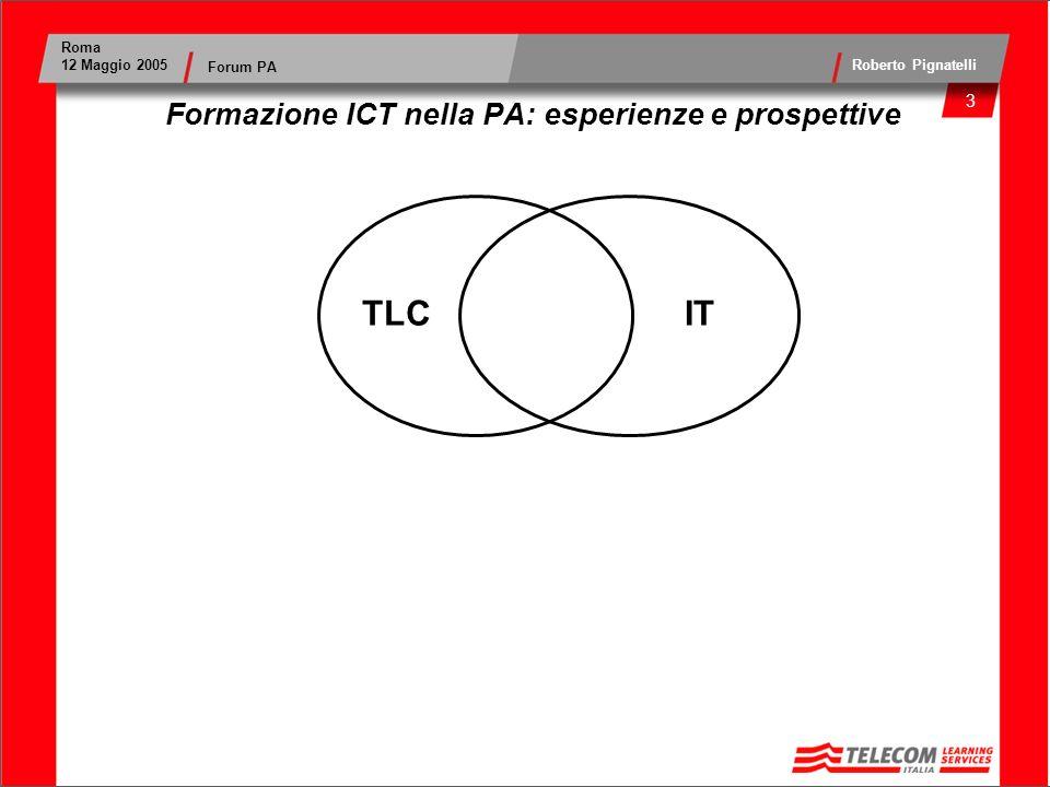 4 Roma 12 Maggio 2005 Roberto Pignatelli Forum PA Formazione ICT nella PA: esperienze e prospettive TLCITITI
