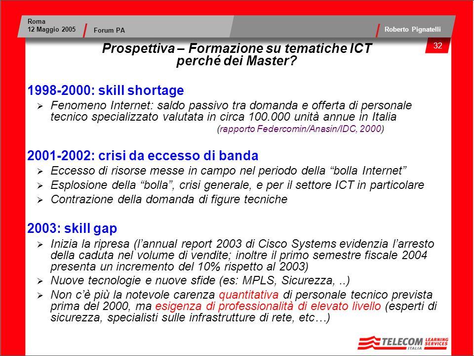 33 Roma 12 Maggio 2005 Roberto Pignatelli Forum PA Piano dazione di eEurope 2005*: promuovere servizi, applicazioni e contenuti sicuri, basati su uninfrastruttura a banda larga ampiamente disponibile.