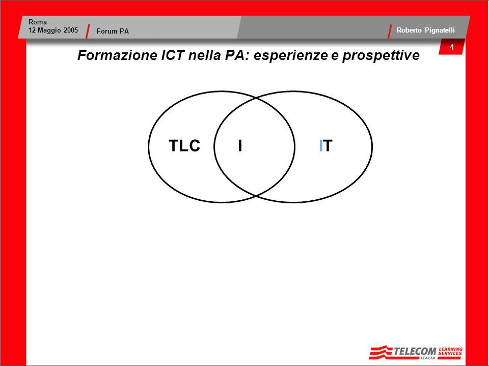 5 Roma 12 Maggio 2005 Roberto Pignatelli Forum PA Formazione ICT nella PA: esperienze e prospettive TLCITITI C