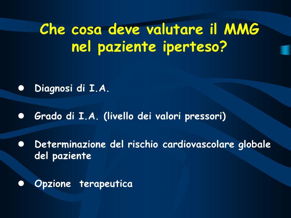 Che cosa deve valutare il MMG nel paziente iperteso? Diagnosi di I.A. Grado di I.A. (livello dei valori pressori) Determinazione del rischio cardiovas