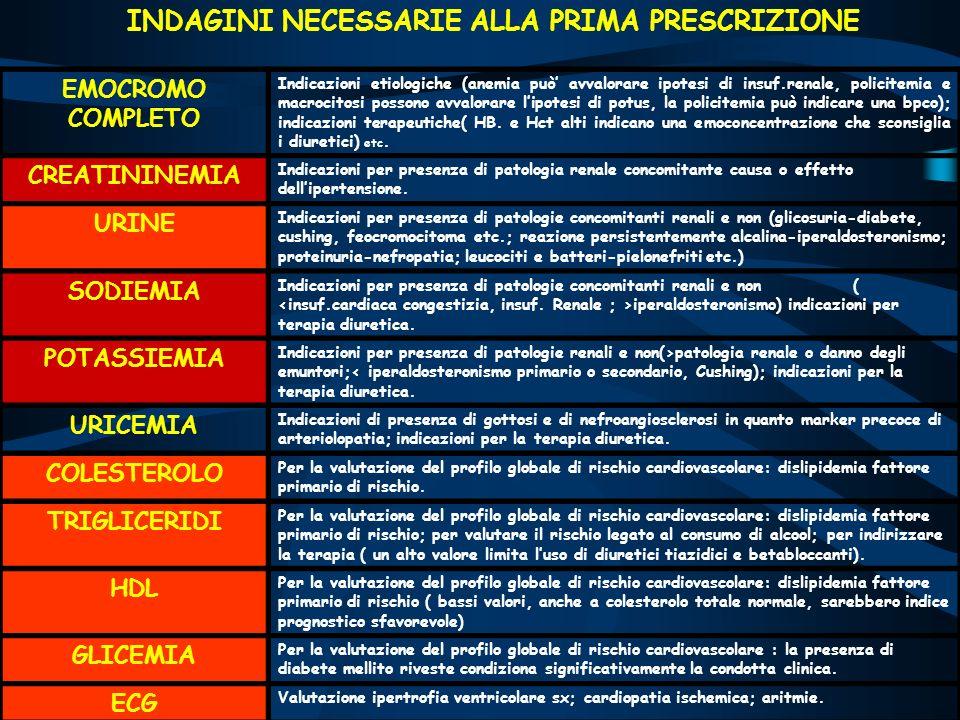 INDAGINI NECESSARIE ALLA PRIMA PRESCRIZIONE EMOCROMO COMPLETO Indicazioni etiologiche (anemia può avvalorare ipotesi di insuf.renale, policitemia e ma