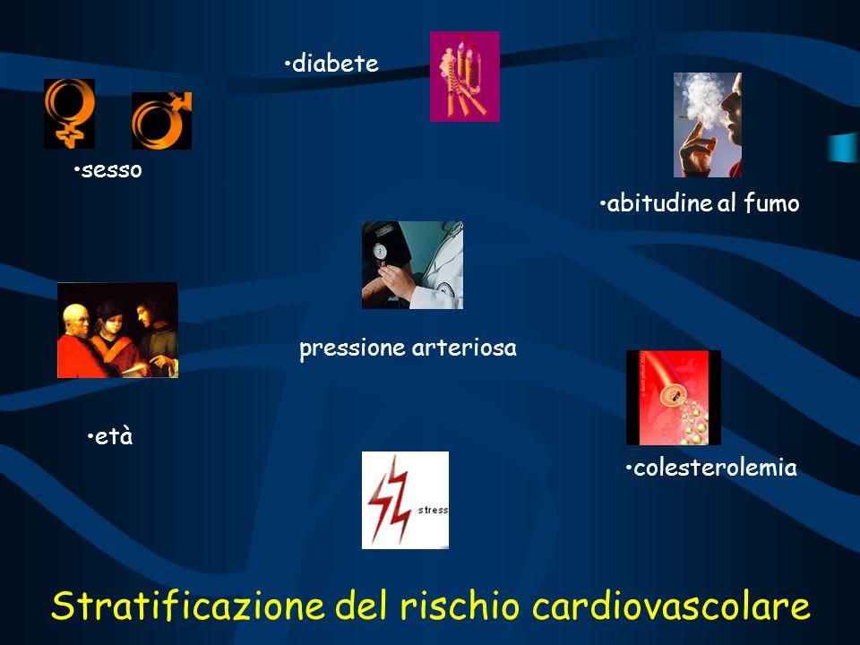 sesso diabete abitudine al fumo età pressione arteriosa colesterolemia Stratificazione del rischio cardiovascolare