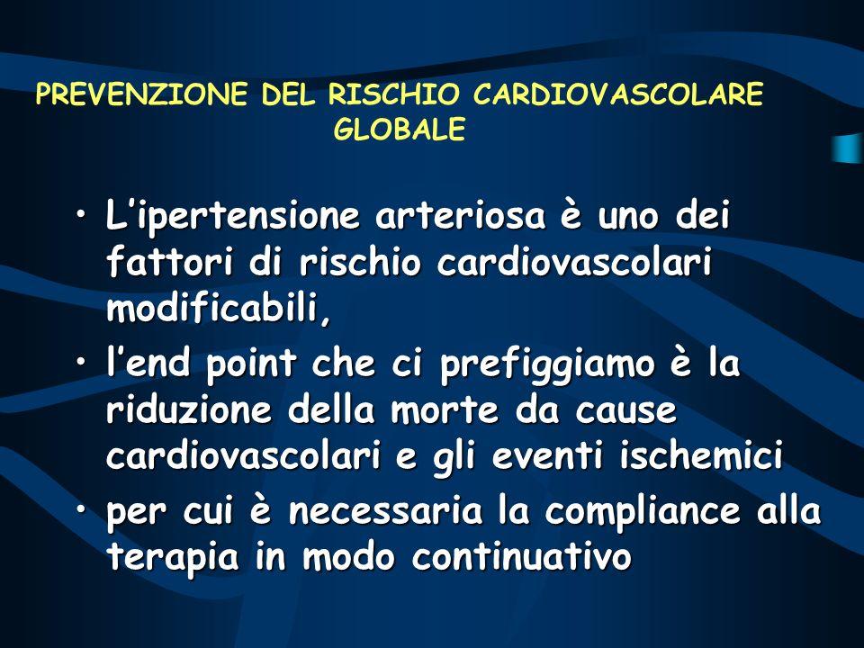 PREVENZIONE DEL RISCHIO CARDIOVASCOLARE GLOBALE Lipertensione arteriosa è uno dei fattori di rischio cardiovascolari modificabili,Lipertensione arteri