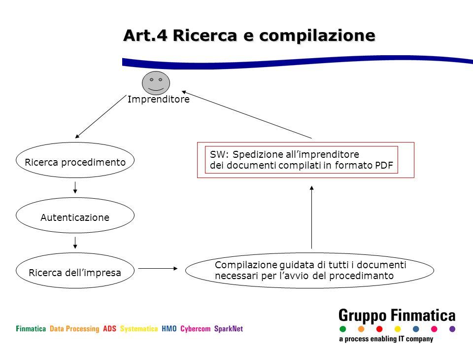 Art.4 Ricerca e compilazione Ricerca procedimento Autenticazione Ricerca dellimpresa Compilazione guidata di tutti i documenti necessari per lavvio de