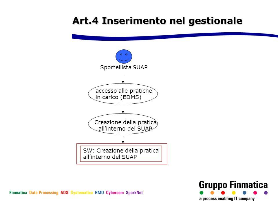 Art.4 Inserimento nel gestionale Sportellista SUAP accesso alle pratiche in carico (EDMS) Creazione della pratica allinterno del SUAP SW: Creazione de